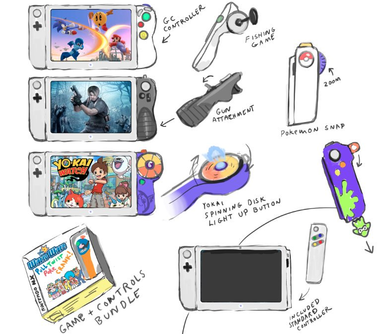 Nintendo Has More Planned For The Switch With Accessories