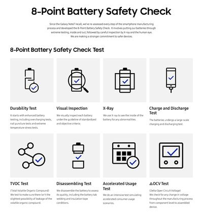 Samsung To Implement 8-Step Battery Test For Future Devices